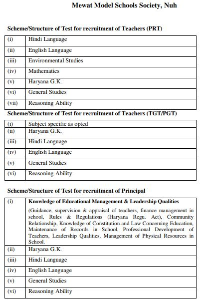 image : Mewat Modal School Teacher Exam Pattern 2018 @ TeachMatters