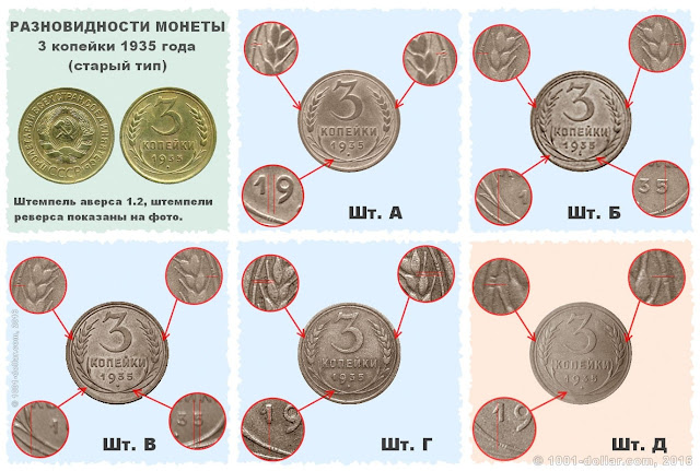 Разновидности 3 копеек 1935 года (старого типа)