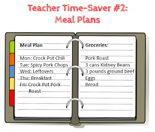 Top Teacher Time-Savers at Home: Meal Planning