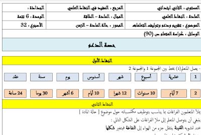جذاذات الوحدة السادسة والأخيرة من المفيد في النشاط العلمي للمستوى الثاني بصيغة PDF