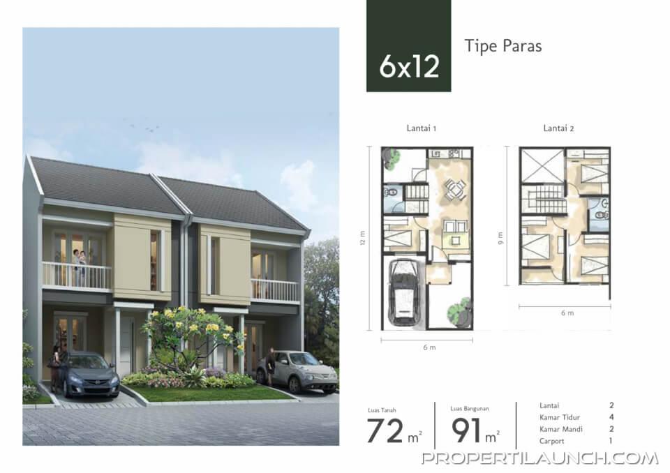 Rumah Synthesis Homes Tipe Sabak