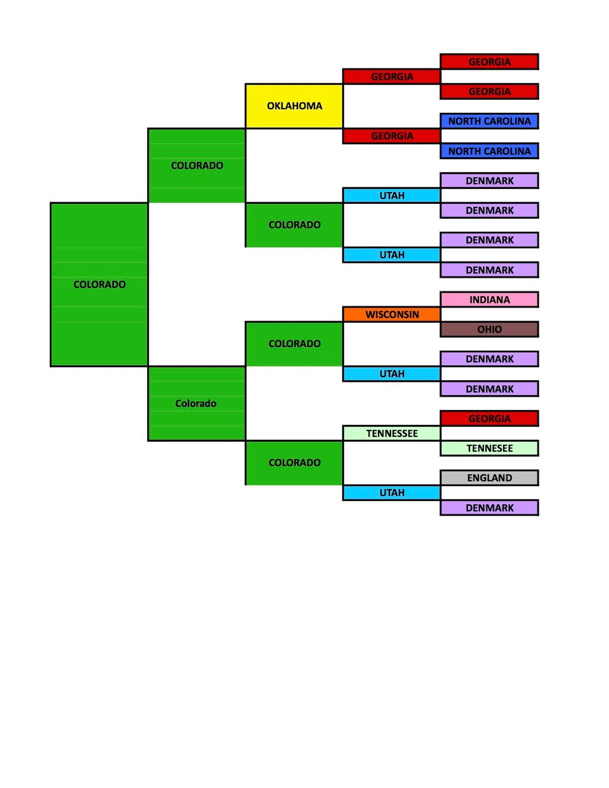 A southern sleuth birthplace pedigree chart mycolorfulancestry j paul hawthorne geneaspy genealogy ancestry mycolorfulancestry pooptronica Gallery