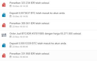 Btc atau bitcoin merupakan suatu asset digital yang banyak di cari dan di perjual belikan Cara Menjual BTC Menjadi Rupiah Di Indodax.com