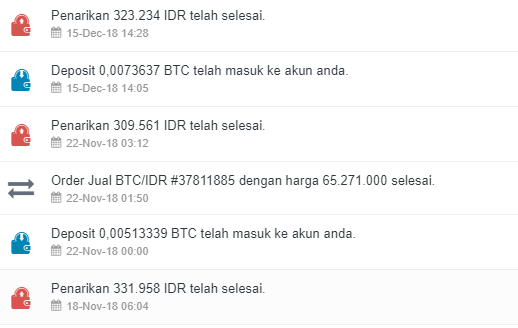 Cara Menjual Btc Menjadi Rupiah Di Indodax.Com