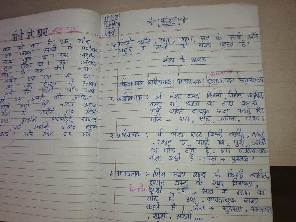 Grade 6 Hindi Grammar Sangya Ling Vachan