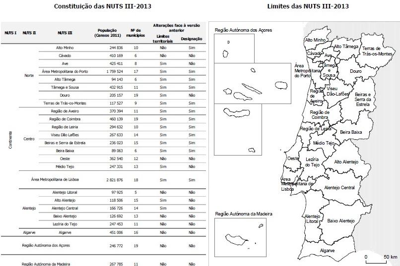 nuts iii mapa Novo mapa das NUTS III | Geografia, Sociedade e Natureza nuts iii mapa