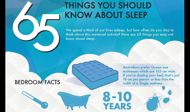 65 Things You Should Know About Sleep