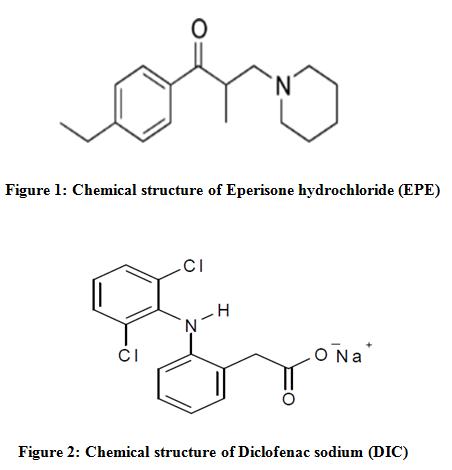 SIMULTANEOUS ESTIMATION OF EPERISONE HYDROCHLORIDE AND ...