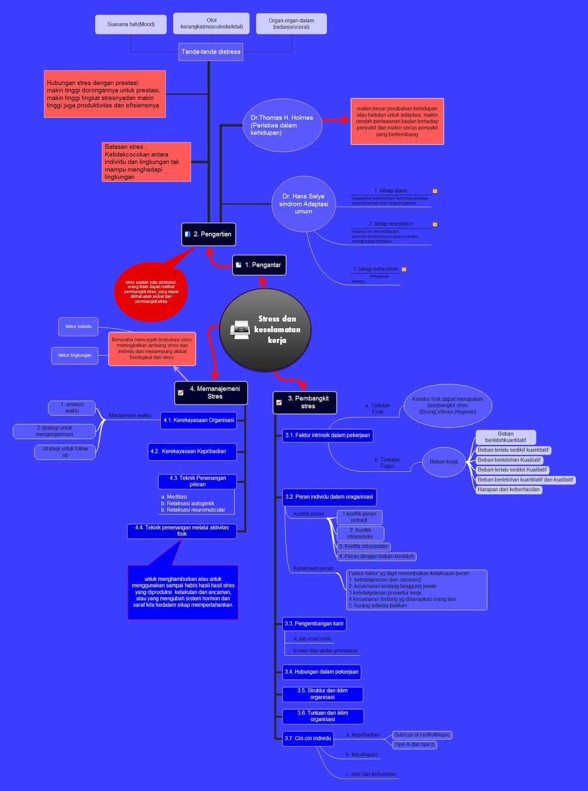Ebook Psikologi Industri Dan Organisasi