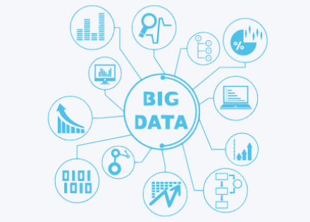 Sejarah Big Data, Apa itu Big Data, Pengertian Big Data