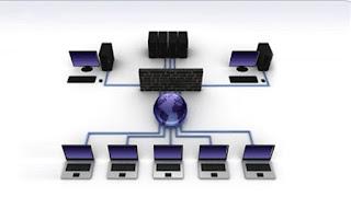 Cisco Multicast Labs