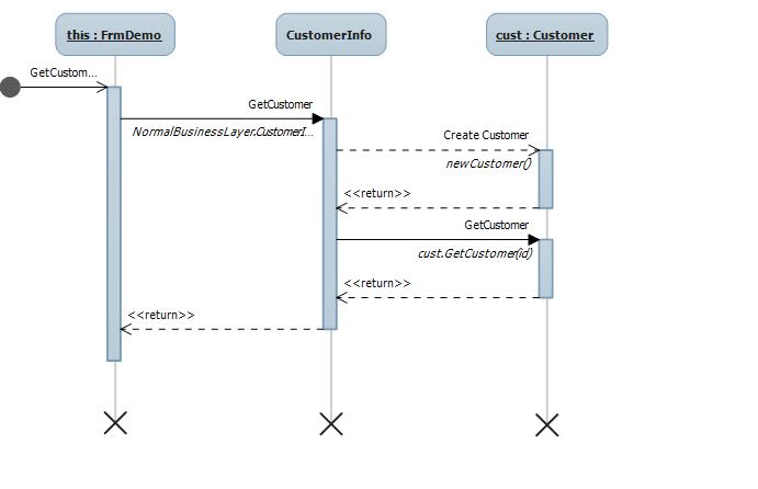 Pranay Rana: Generate Sequcen Diagram (Visual Studio)