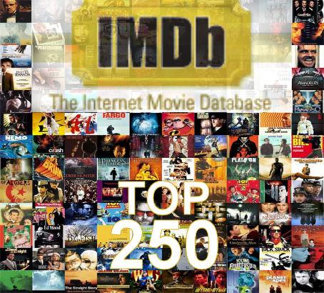 Best Imdb