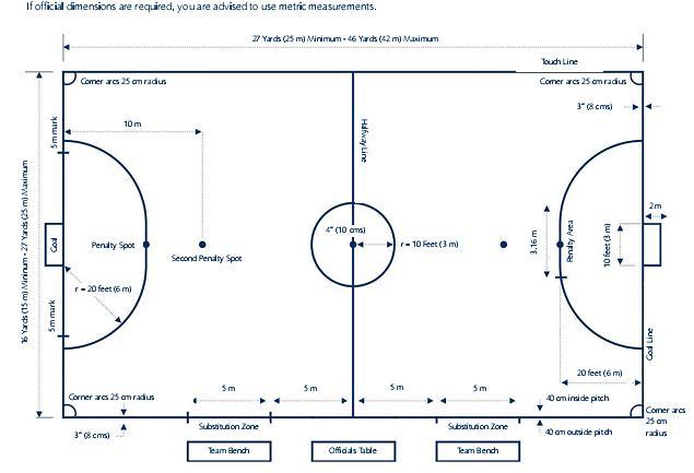 contoh ukuran lapangan futsal