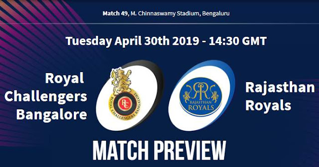 VIVO IPL 2019 Match 49 RCB vs RR Match Preview, Head to Head and Trivia