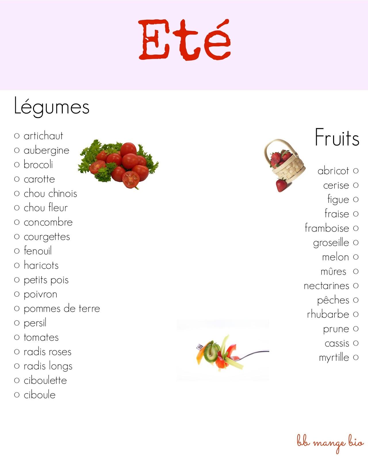BB mange bio: Les fruits les légumes de saison