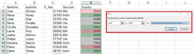 Resaltar valores según un rango en Microsoft Excel 2013