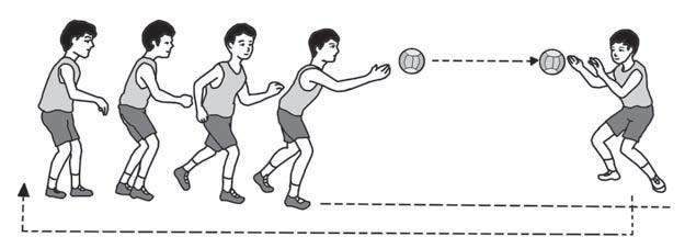 Hasil gambar untuk teknik passing bola basket