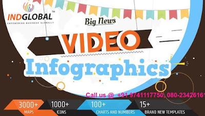 Leading infographic design Bangalore