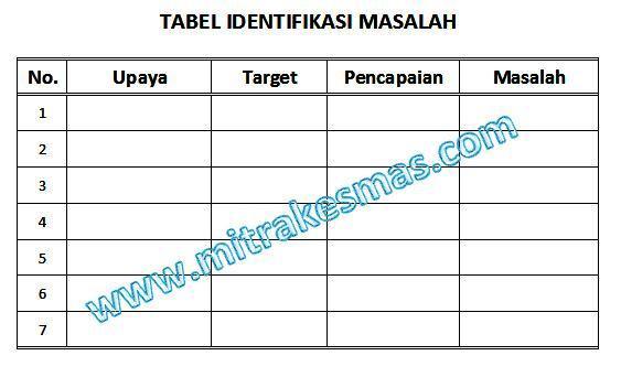 Tabel Identifikasi Masalah