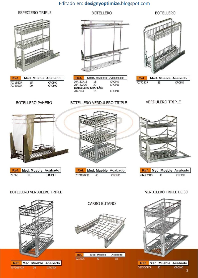 Dise o de muebles madera herrajes y accesorios para for Utensilios de cocina y sus funciones pdf