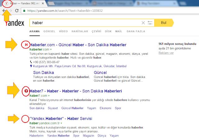 Yandex favicon görünümü
