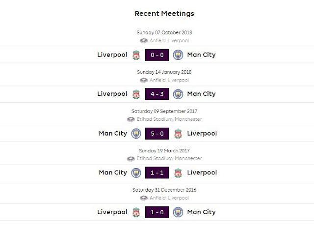 Head to Head Manchester City vs Liverpool