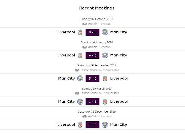 Head to Head Manchester City vs Liverpool
