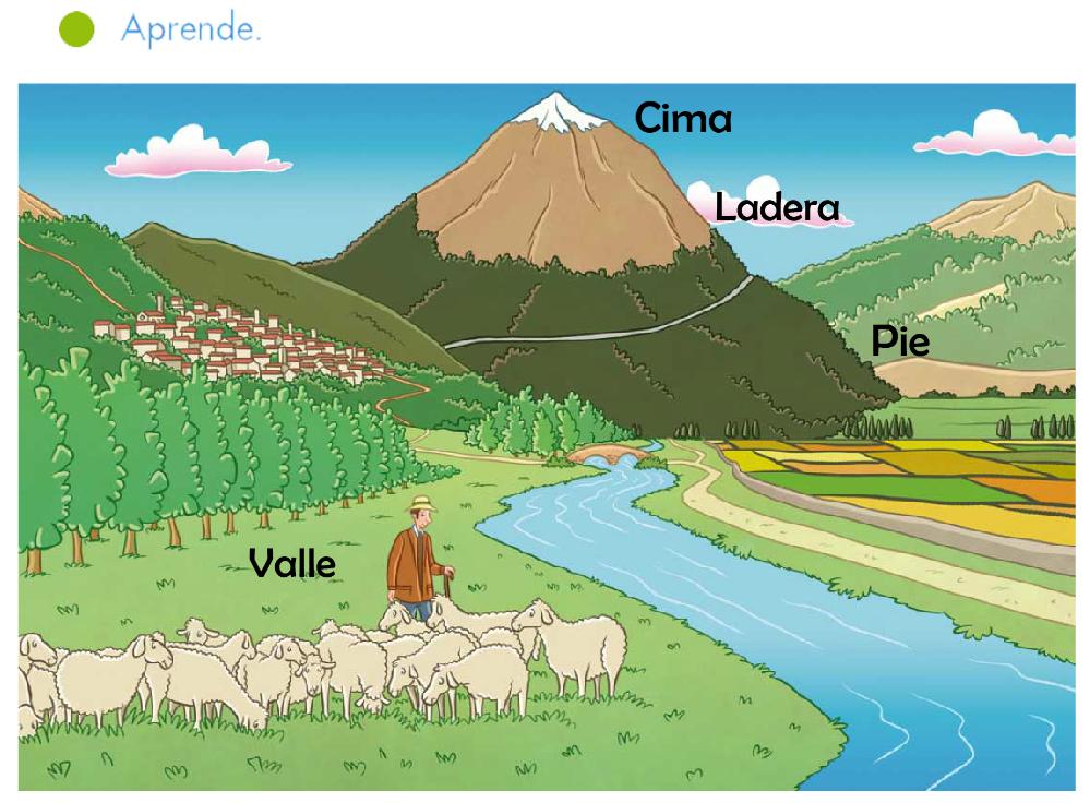 http://www.primerodecarlos.com/SEGUNDO_PRIMARIA/marzo/Unidad1_3/actividades/cono/aprende_paisaje_montana/visor.swf