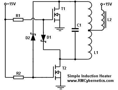 Gambar.02. schematic generator inductionheater