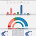 GREECE · Alco poll 09/06/2020: KKE 6.1% (19), SYRIZA 26.8% (86), MeRA25 3.0% (10), KINAL 7.4% (23), ND 46.1% (148), EL 4.2% (14), XA 1.6%