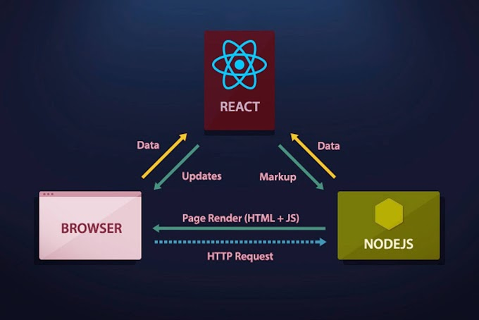 WHAT IS REACT AND WHY USE REACT?