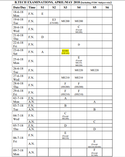 KTU Rescheduled Time Table (Slot-wise) of B.Tech Exams