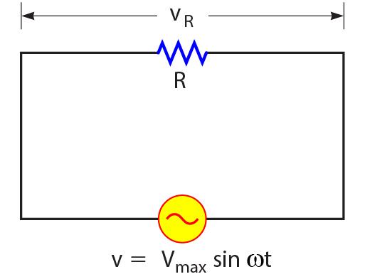 Rangkaian Resistor Induktor Dan Kapasitor Pada Arus Bolak Balik
