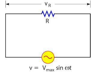 Gambar rangkaian resistor pada arus bolak balik