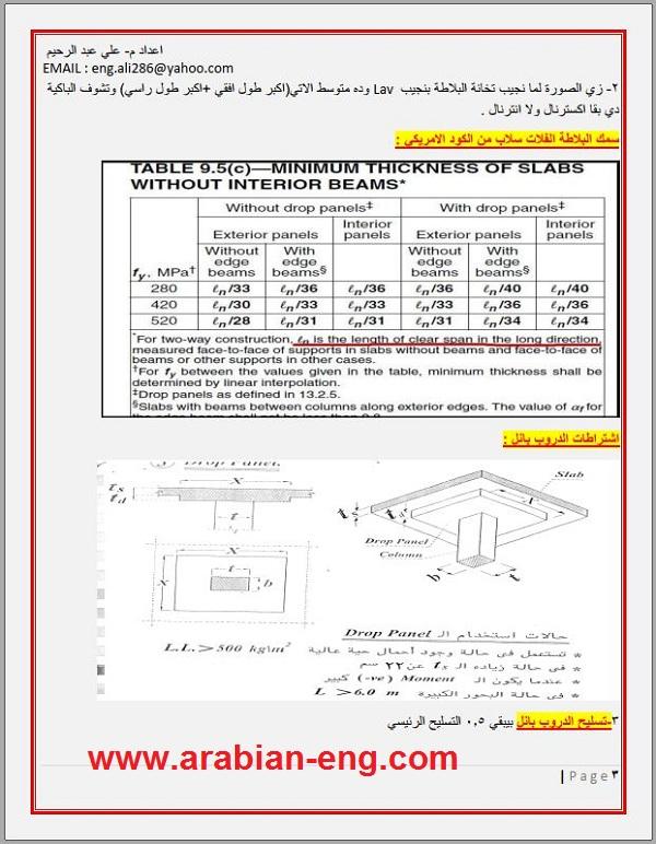 محددات التصميم الإنشائي في ملف واحد PDF