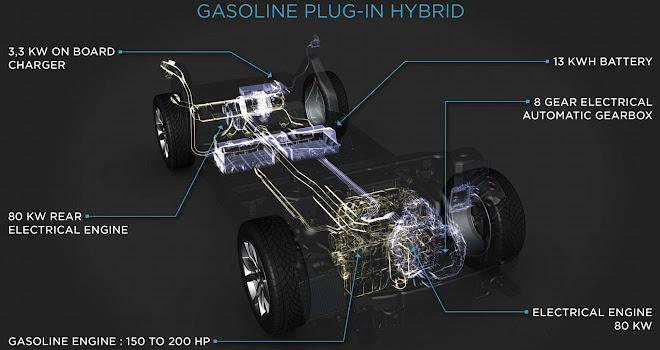 PSA plug-in hybrid layout