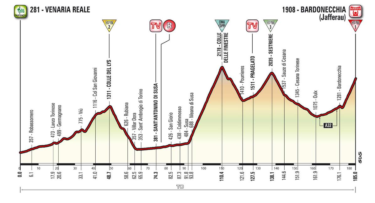 Diretta Ciclismo 19a Tappa Oggi: Cima Coppi arrivo Bardonecchia Streaming Rojadirecta Rai Live | GIRO d'Italia 2018