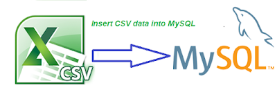 Import CSV file into MySQL using PHP