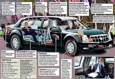 مواصفات السيارة الرئاسية الامريكية