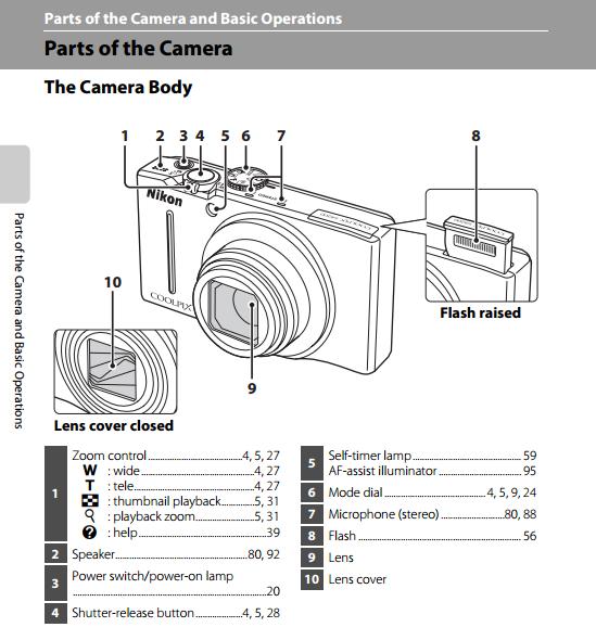 Parts of Nikon S8200