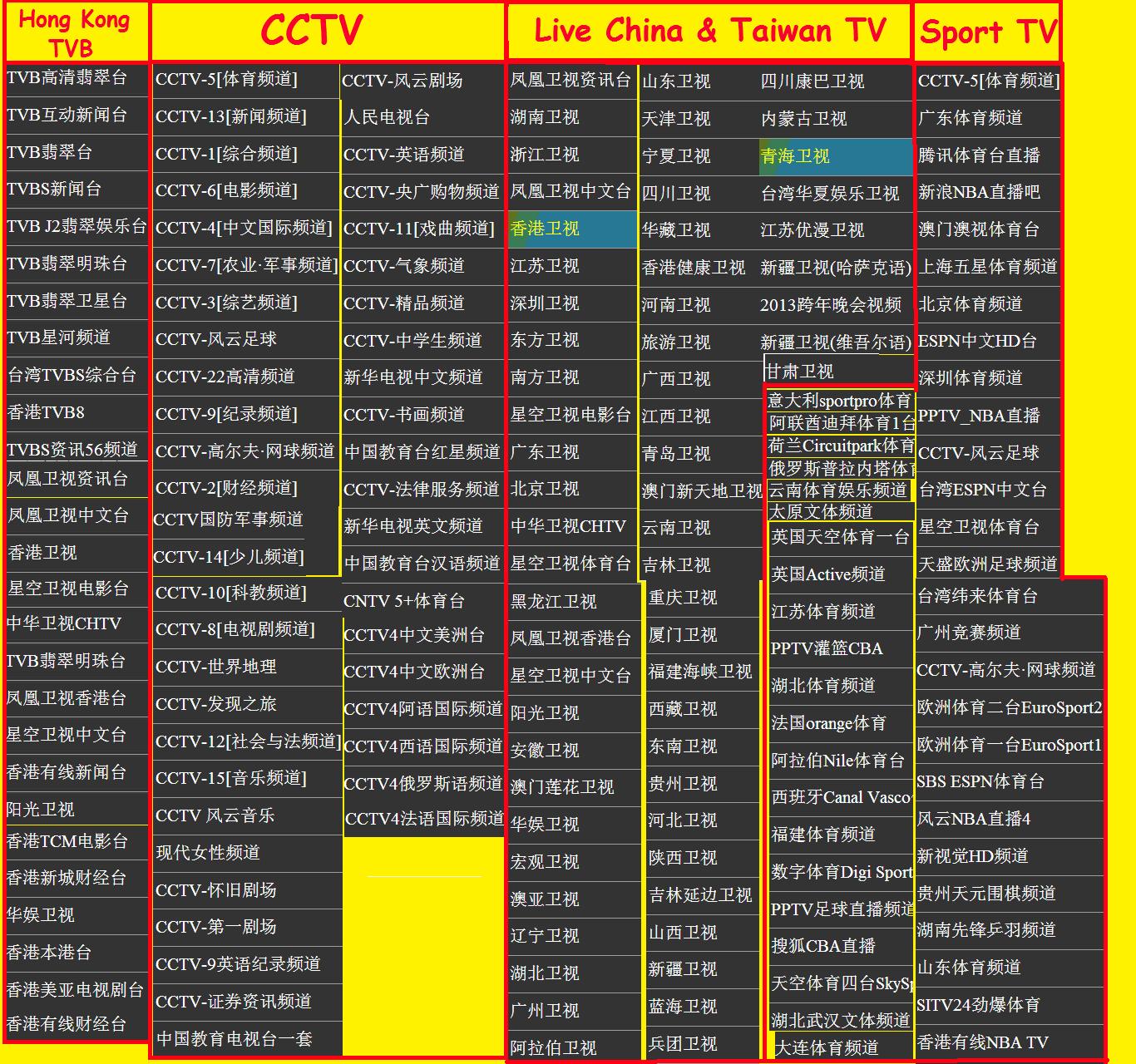 Tvb cartoon list