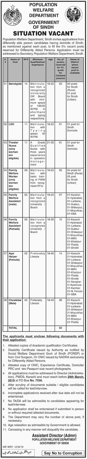 Latest government Jobs 2019 in Pakistan - Green Jobs and News