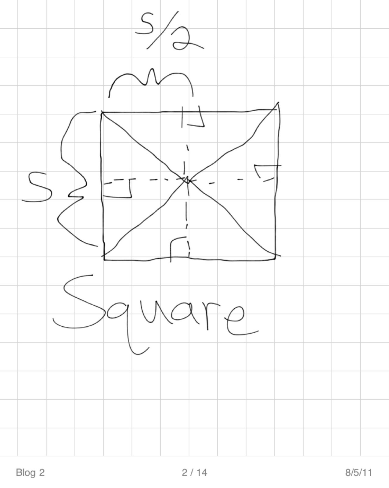Educational Mathy Quirks: What's The Area Of A Regular