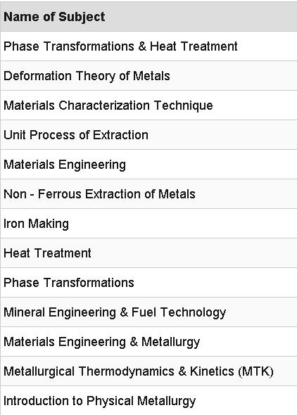 Metallurgy Engineering Study Materials Lecture Notes Pdf
