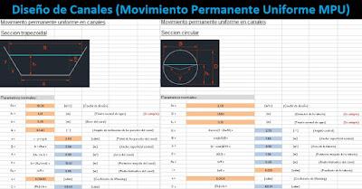Diseño de Canales (Movimiento Permanente Uniforme MPU)