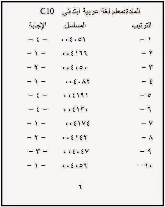 اسئلة واجابات متوقعة للغة العربية والانجليزية لاختبارات مسابقة وظائف وزارة التربية والتعليم 2017