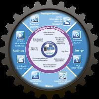 Cyber-physical systems – Кибер-физические системы