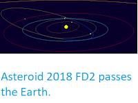 http://sciencythoughts.blogspot.co.uk/2018/03/asteroid-2018-fd2-passes-earth.html