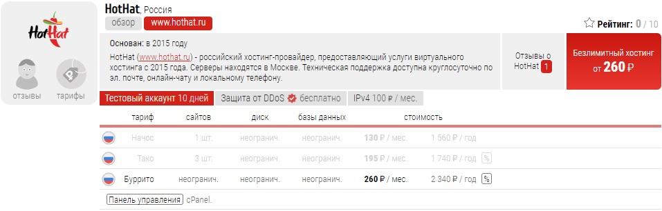 Российский хостинг 2015 пользователем были нарушены правила хостинга
